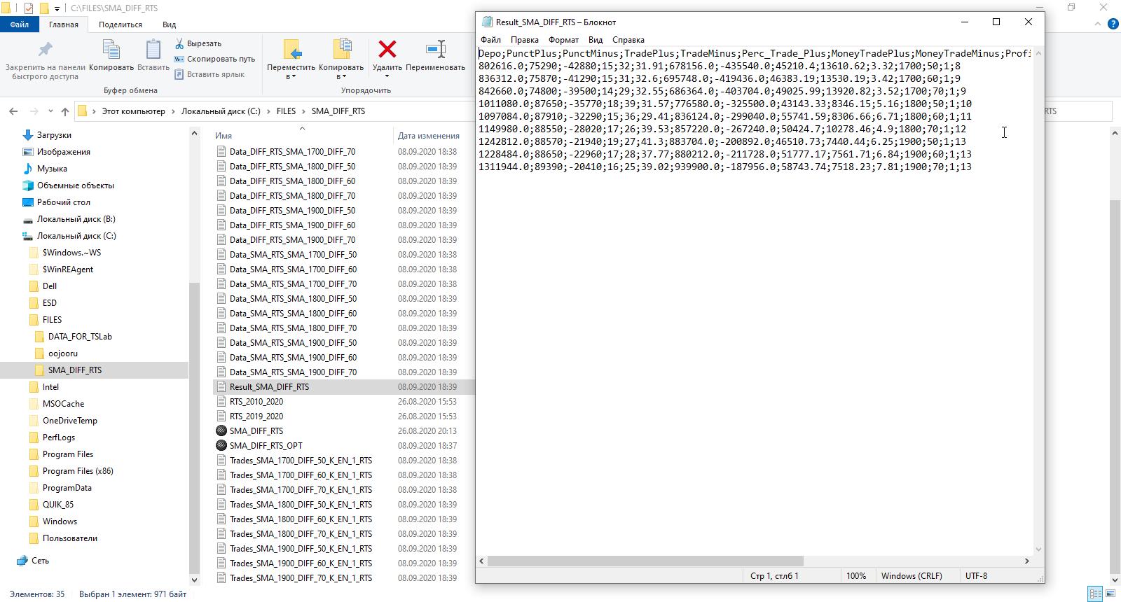 QUIK LUA файл с результатом тестов алгоритма фьючерс РТС RIH0