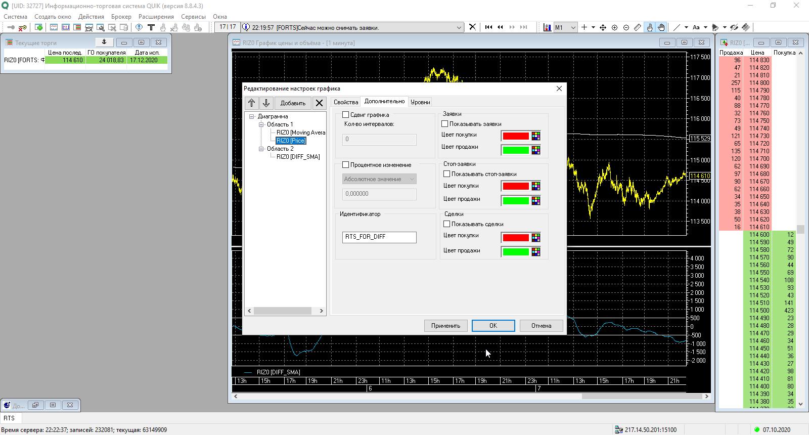 QUIK LUA идентификатор графика цены